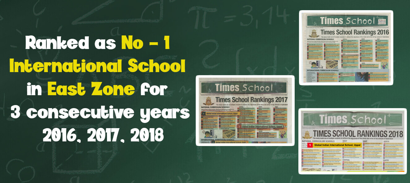 times school survey